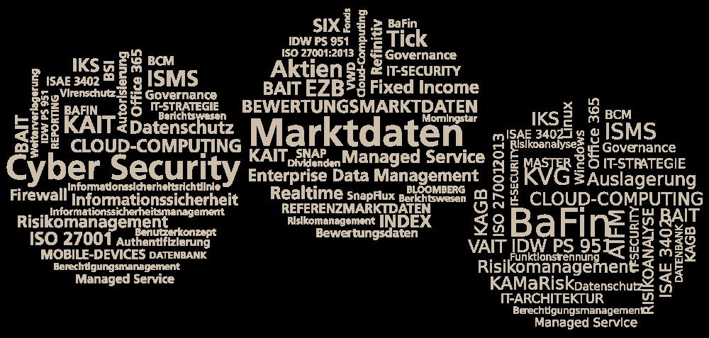 Wordclouds (dunkel) ~ KAIT Solutions ~ IT-Dienstleistungen von oraïse für den Finanzmarkt